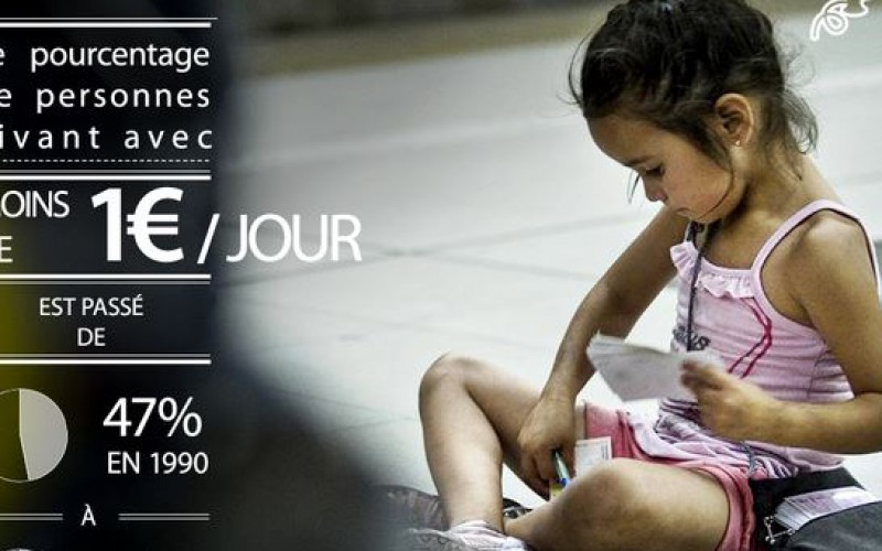 la France: Lutter contre la pauvreté des enfants…